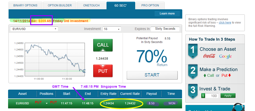 Top option trade your way to the top